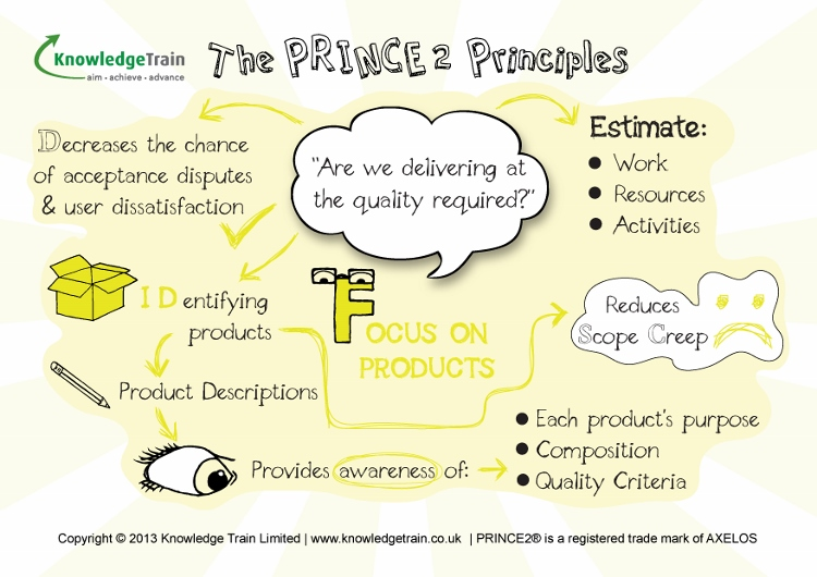 focus on products v2